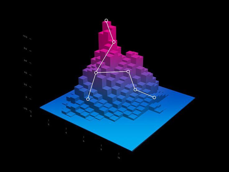 3D Data Visualization