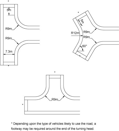 Figure Showing Turning Heads For Use On Industrial