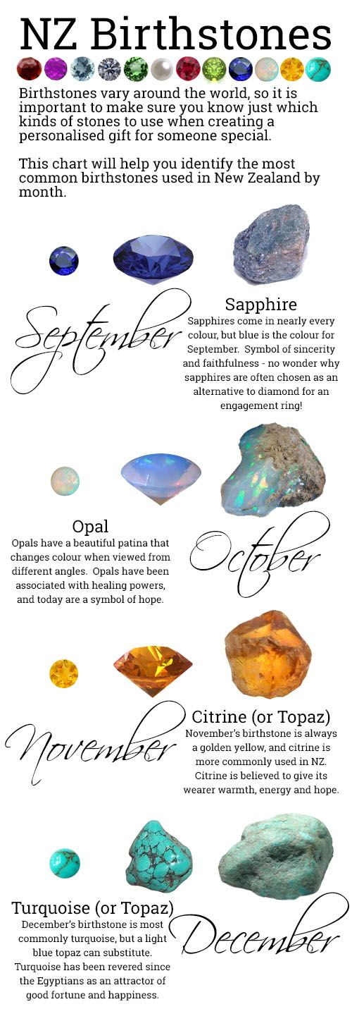 The 25+ best Birthstones by month ideas on Pinterest