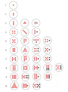Dot Plate Patterns: use bingo daubers on dessert-size paper plates to create a tool for using in K-2 math classes.
