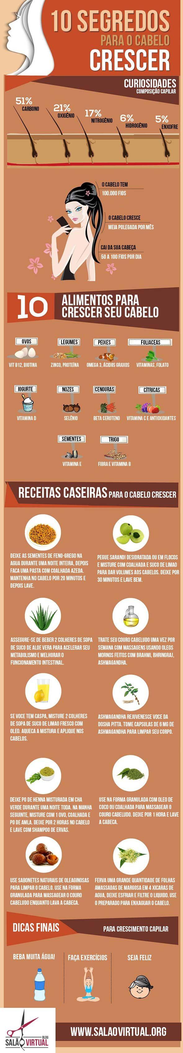 Super infográfico com segredos para crescer. Veja mais na nossa home: #dicas #segredos #tutorial http://salaovirtual.org/