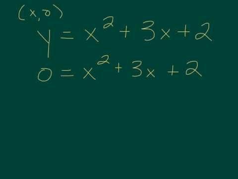 ▶ Finding roots (zeroes) using the Quadratic formula - YouTube