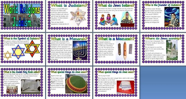KS2 RE Teaching Resource - Judaism printable classroom display posters for primary schools