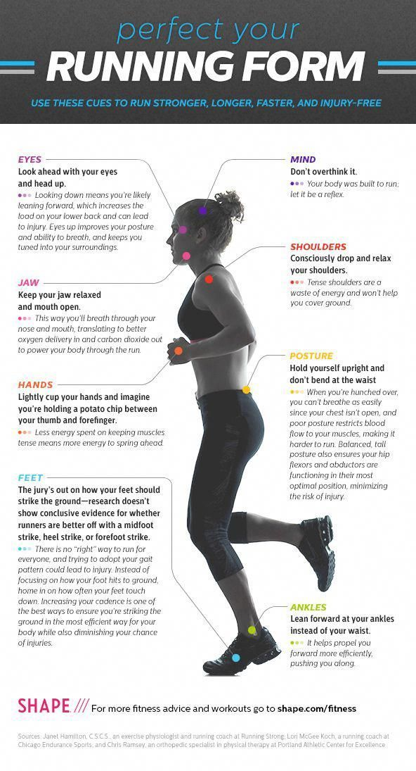 Run Faster Longer Stronger And Injury Free Great Graphic Good Article Running Form Is