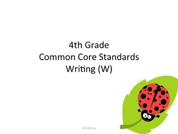 4th Grade Common Core Writing Standards for Posting...Cores Writing, Cores Standards, Grade Common, Schools Ideas, Schools Dazed, Common Core Writing, Common Cores, Classroom Ideas, 4Th Grade
