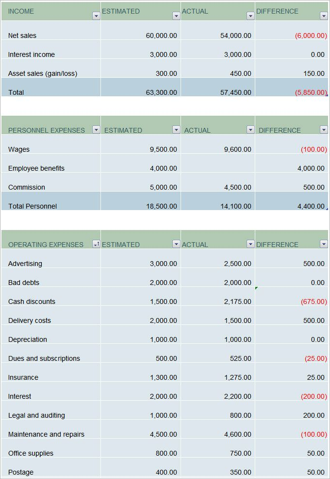 Home Budget Planner Template , 5 House Budget Template , Benefit In Using House Budget Template I am sure that you are quite familiar with the budget template. As its name, this kind of template will delive...