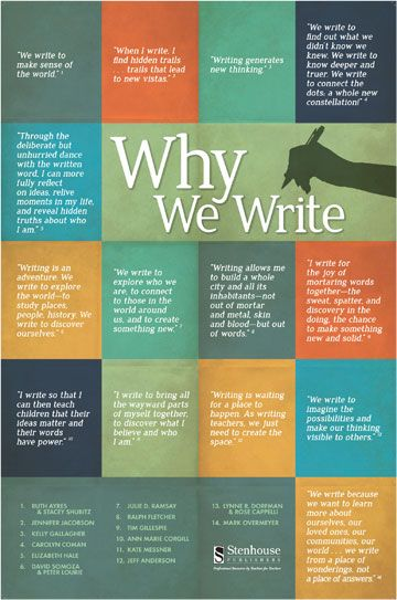I love this! Great quotes to incorporate in mini lessons about why writing is important and what writing allows us to do. :]