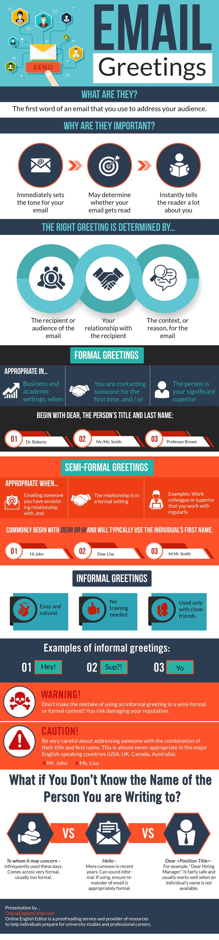 An email greeting is the first word(s) of an email used to address your audience. Email greetings are critical because they set the tone for your email and immediately tell the reader a lot about you. In this infographic, Online English Editor looks at different types of email greetings and how to choose the right one for your audience.