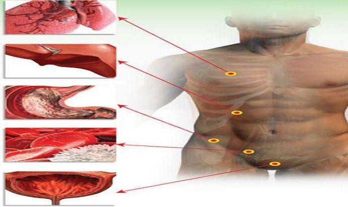 Cum sa-ti detoxifici organele vitale cu ajutorul medicinei naturale! Ingredientele sunt in bucataria ta