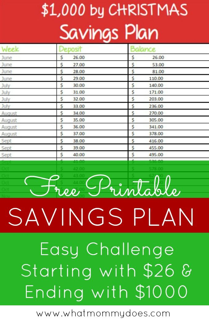 A creative, simple savings plan! Save $1,000 in 26 weeks...just start in June & you'll have $1,000 in December, just in time for Christmas presents.