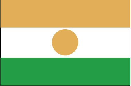 Country Flags: Niger Flag