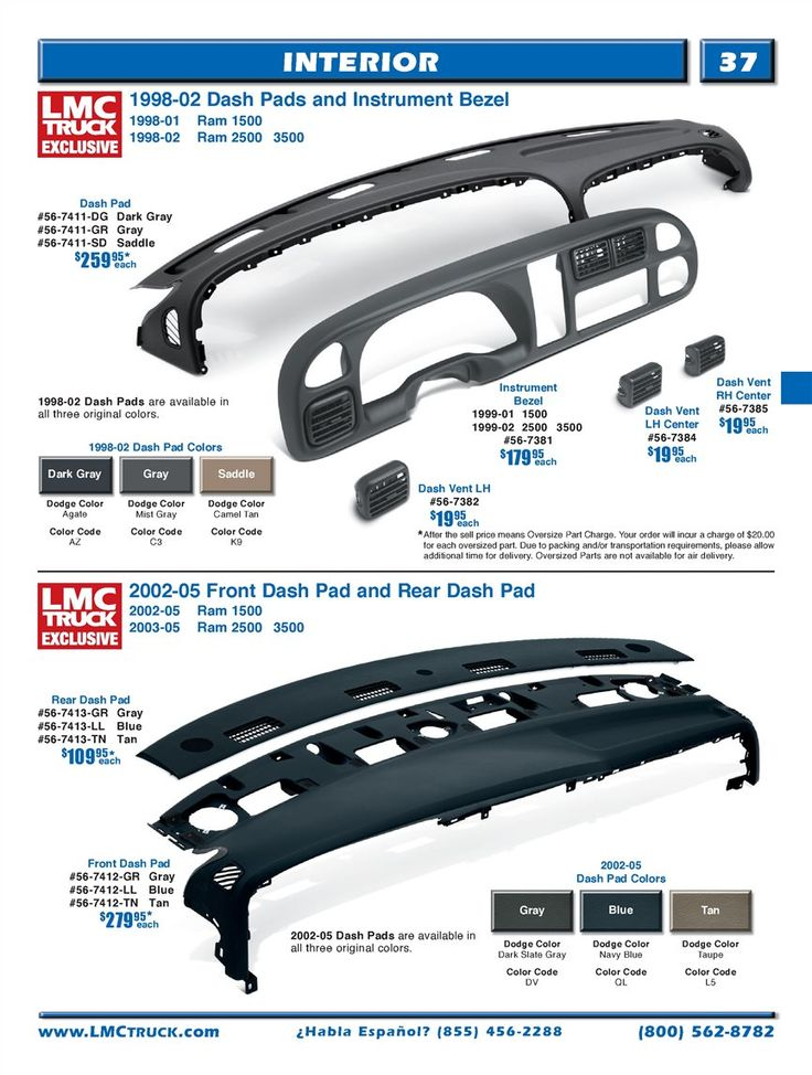 Truck Parts And Truck Accessories Dodge Ram Accessories Dodge Ram Truck Accessories