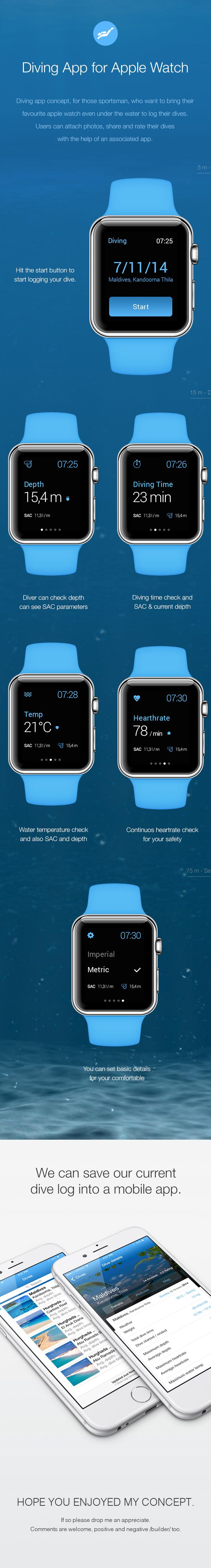 Apple watch diving app on Behance