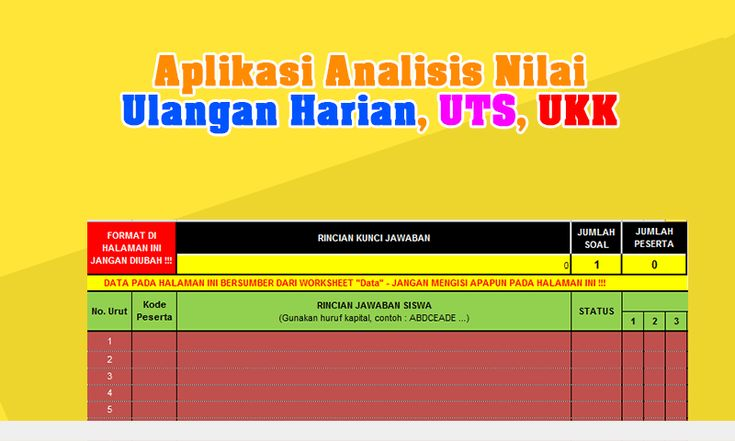 Download Aplikasi Analisis Nilai Ulangan Harian (UH) UTS dan UKK SD  Program Remedial Otomatis Format Excel