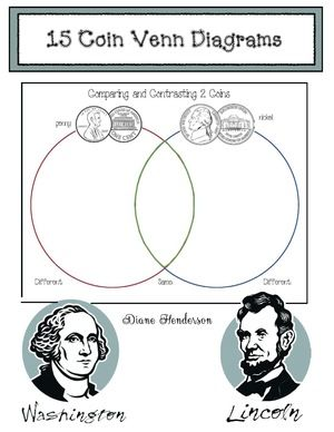 how can venn diagrams help students in math In this lesson, you will learn what venn diagrams are in math you will also learn the history behind them and will be given the different types.