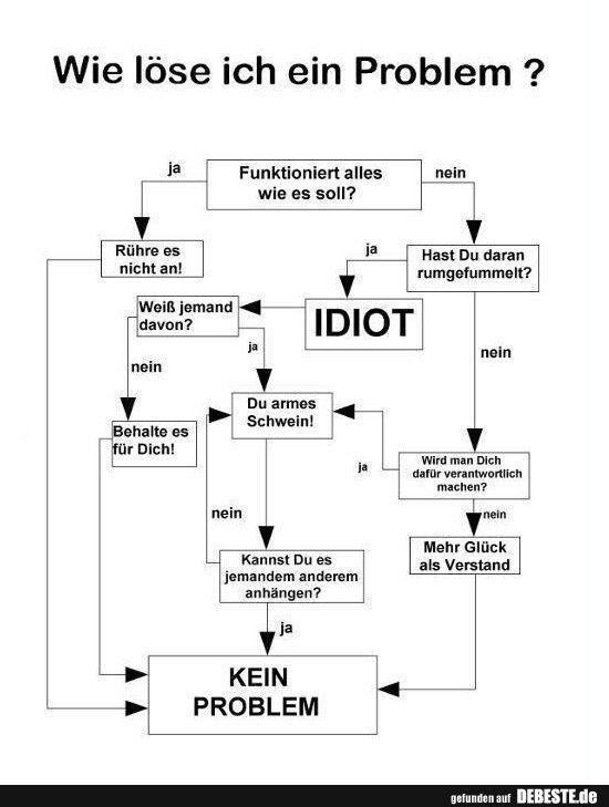 Wie löse ich ein Problem? Lustige Bilder, Sprüche, Witze, echt witzig – #Bil …, …