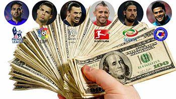 инвестирование в ставки на спорт
