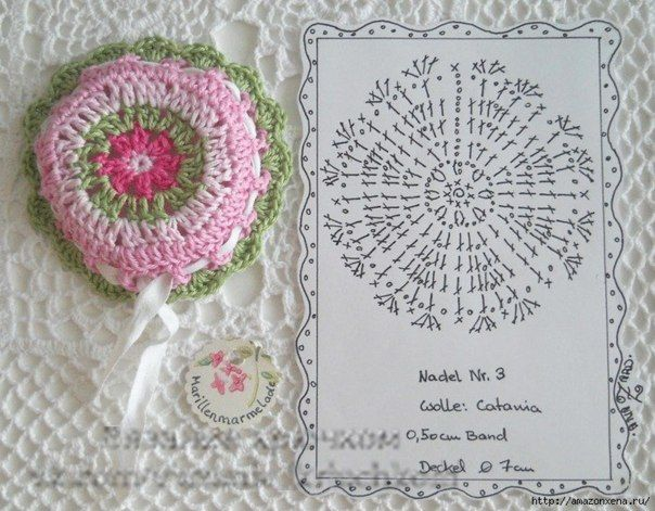 """Delicadezas en crochet Gabriela: Un detalle para tu cocina """"Tapa con sombreritos para frascos"""""""