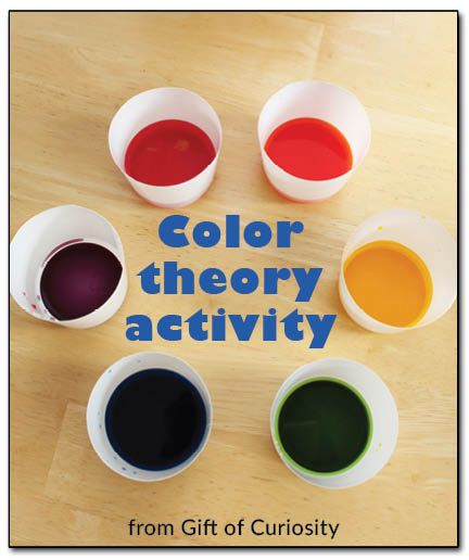 Color theory activity: A simple activity to help preschoolers understand how the primary colours combine to create secondary colours