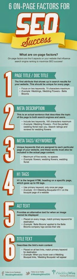 6 On-Page Factor for SEO Success!. It's a simple checklist that will bring in more search engine traffic from every piece of content that you publish