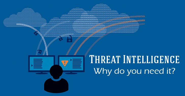 What is Cyber Threat Intelligence and Why do You Need it? and How it helps you identify Security threats.