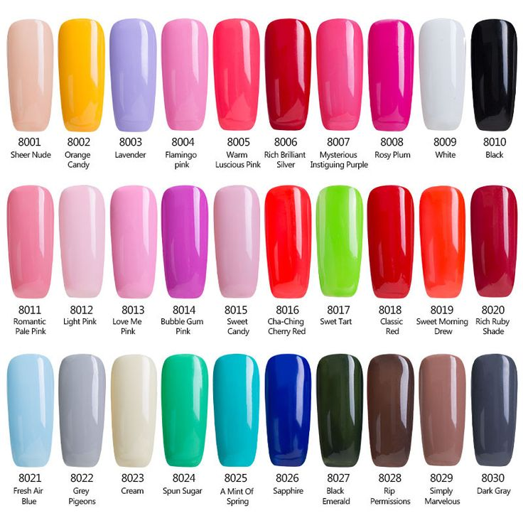 94 best Nails images on Pinterest   Gel nails, Make up looks and ...