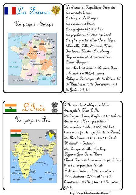 Cartes d'identité - pays France et Inde