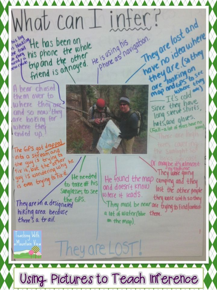 Students write what they know/think directly on the poster or on an entrance slip that can be attached to the poster to put everyone's background knowledge together to support making inferences about the topic