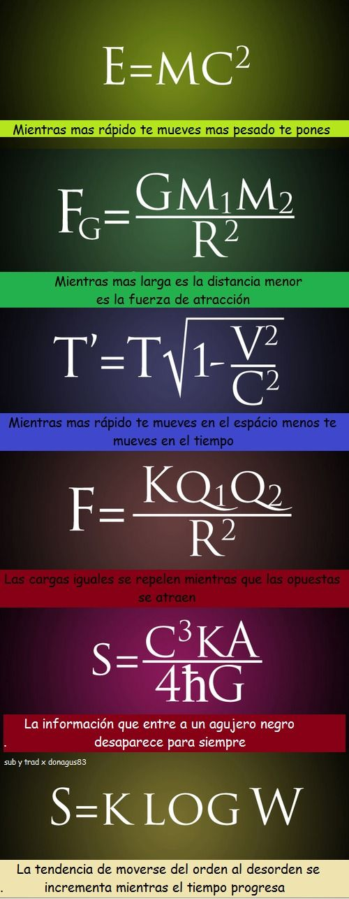 81 best Cutriosidad Cientifica images on Pinterest Learning - copy linea del tiempo de la tabla periodica de los elementos quimicos pdf