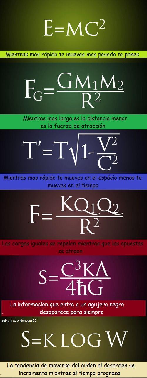 Ciencia, fórmulas