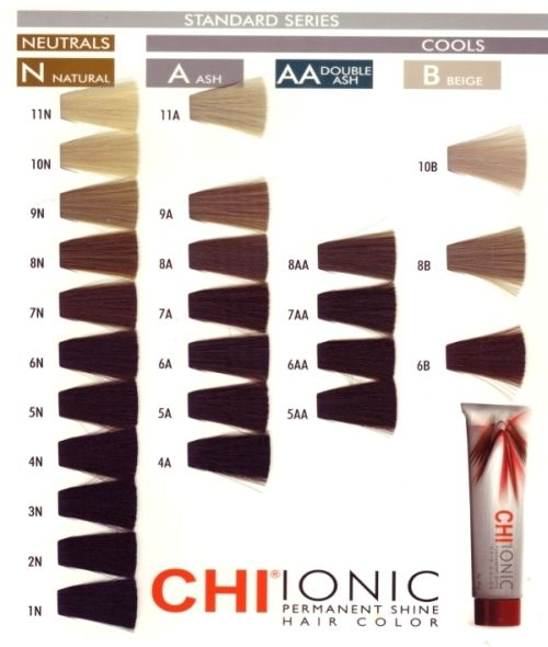 1000 Images About Chi Ionic Hair Color On Pinterest