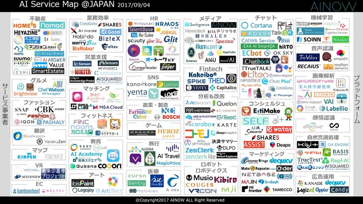 AI Service Map to C @JAPAN 2017
