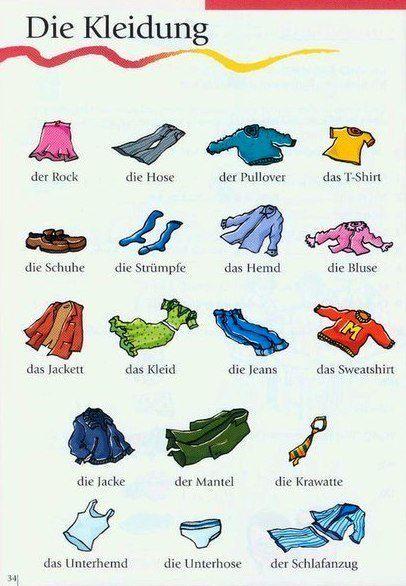 German flashcards - die Kleidung