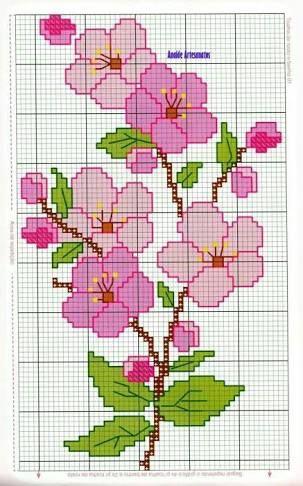 Resultado de imagen para flores pequeñas punto de cruz