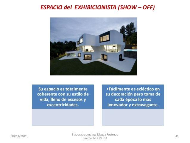 ESPACIO del EXHIBICIONISTA (SHOW – OFF)  Su espacio es totalmente coherente con su estilo de vida, lleno de excesos y exce...