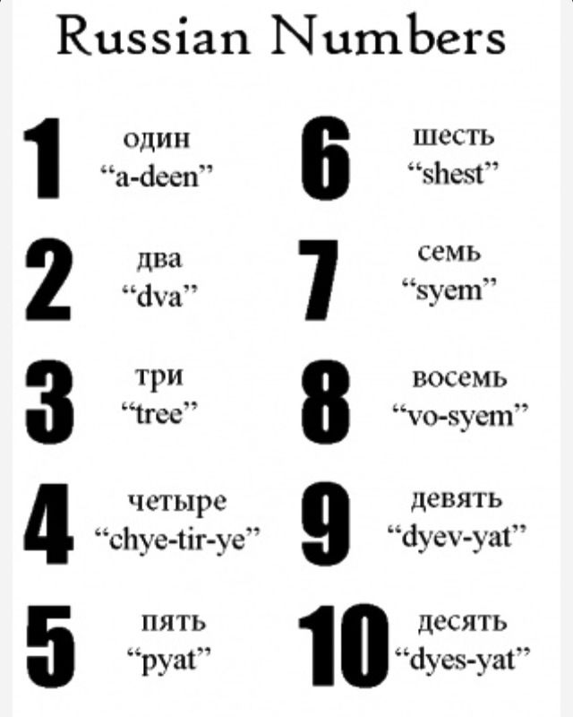 Russian Language Some 68