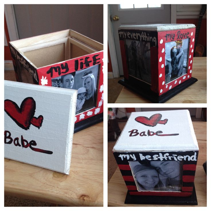 Cheap DIY present for boyfriend, made this for Dan for ...
