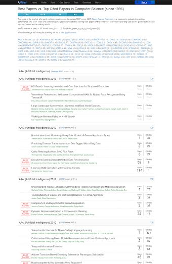 Best Papers vs. Top Cited Papers http://arnetminer.org/conferencebestpapers