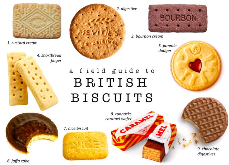 Image result for british custom cream biscuits