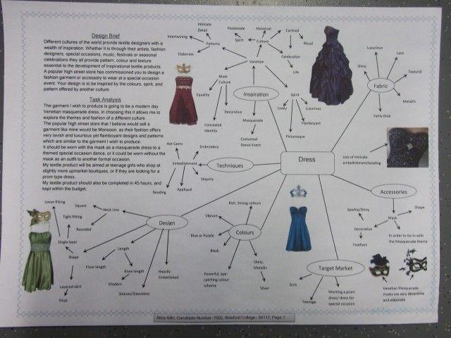 Gcse textiles coursework - task analysis