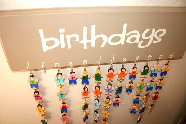 Make a birthday chart! It's really easy. Just get little wooden Gingerbread men from Hobby Lobby, put hooks in them, paint them like your peeps, and hang them up!