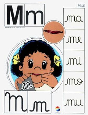 Aprender la formación de las palabras y su descomposición silábica y fonética.