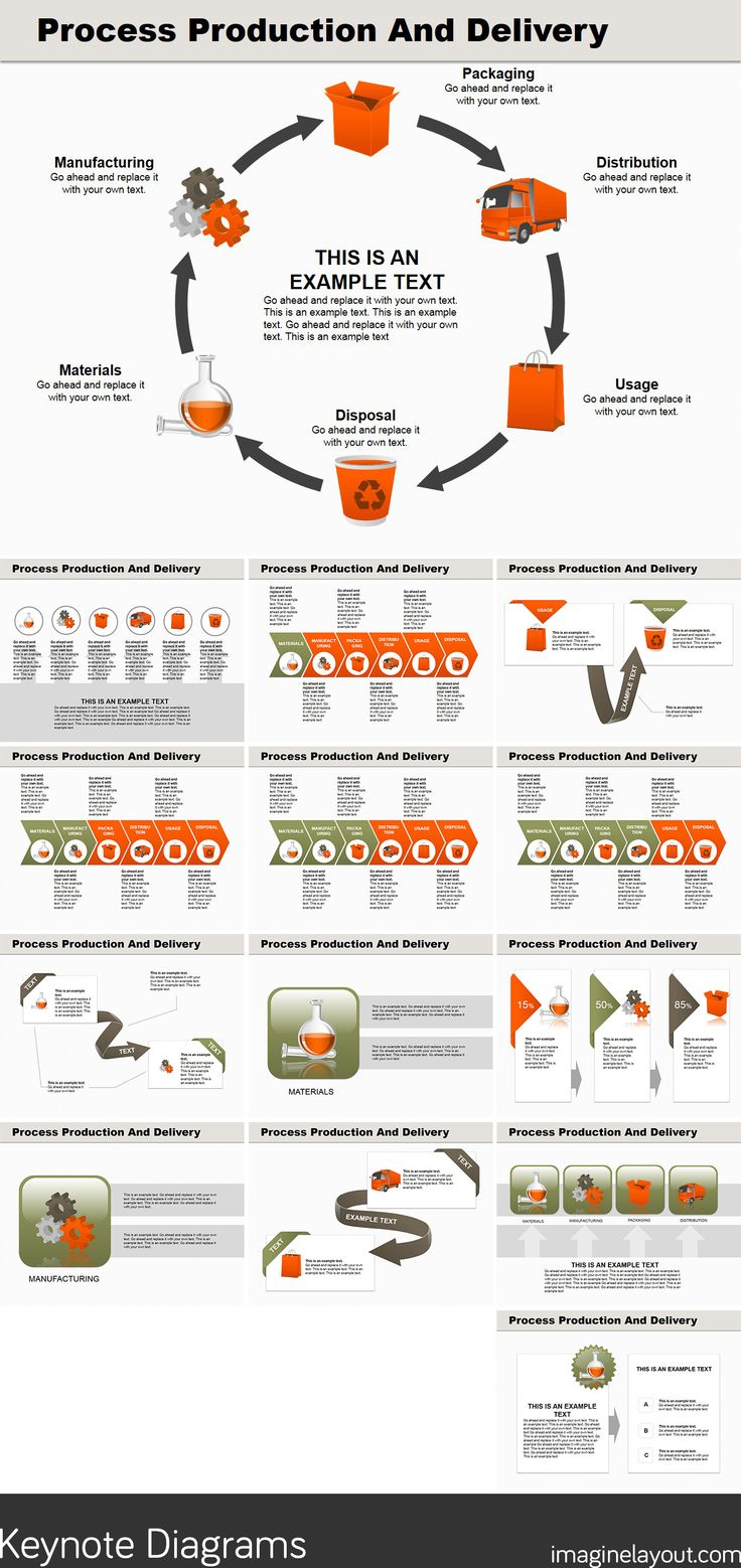 84 best keynote diagrams images on pinterest template keynote process production and delivery powerpoint diagrams process production and delivery powerpoint diagrams will allow you in presentation that graphically alramifo Gallery