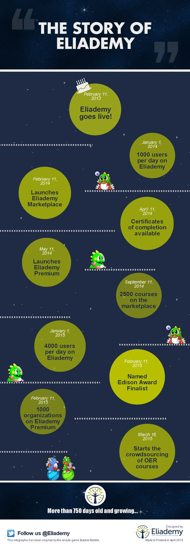 The Story of Eliademy #elearning #story #bubblebobble