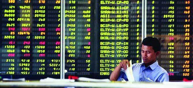 JAKARTA, (tubasmedia.com) – Agus Susanto Benzaenuri, Equity Analyst Ascend memaparkan, IHSG dibayangi profit taking pada perdagangan hari ini, Jumat (28/11/14).