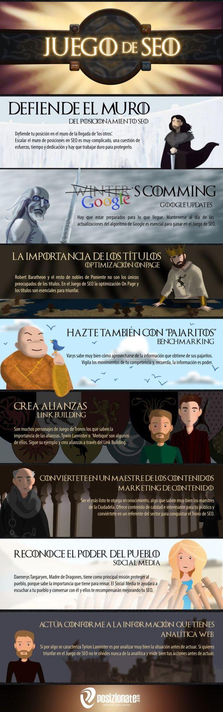 """Protege tu #SEO como en """"Juego de Tronos"""". Infografía en español. #CommunityManager #gameofthrones"""