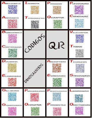 Los dinosaurios y los codigos QR | PaLaBraS AzuLeS
