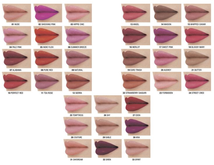 NYX Matte Lipstick Swatches $6 Each : NYX Matte Lipsticks are highly pigmented richly formulated and long-wearing. The formula glides on smoothly and stays put with a non-drying matte finish.