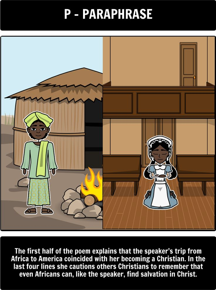 critical essays on phillis wheatley The life of phillis wheatley by max tensing fountas-pinnell level t  critical thinking have students complete the critical thinking questions on blm 1510.