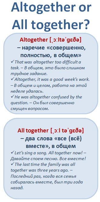 Altogether vs. All Together #English #Vocabulary